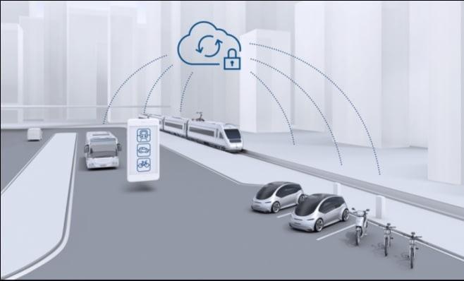 Imagem ilustrativa da notícia: Bosch aposta ainda mais em conectividade sustentável