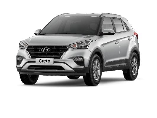 Imagem ilustrativa da notícia: Hyundai inicia exportação do Creta para Colômbia