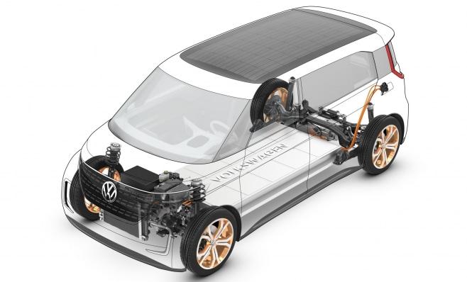 Imagem ilustrativa da notícia: Volkswagen cria área de e-mobilidade e nomeia diretor
